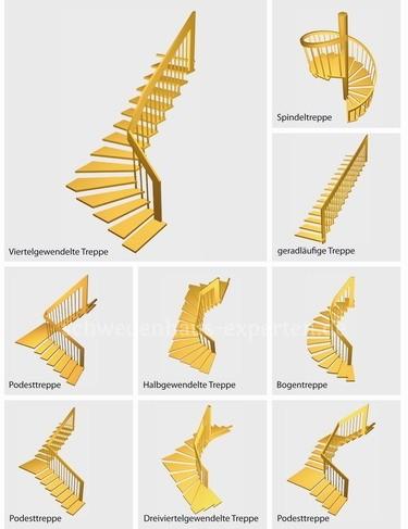 Treppenform